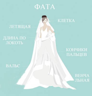 bridal-veil-graphic